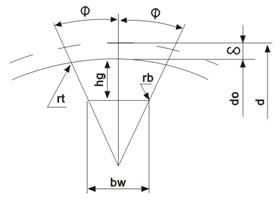 同步带轮直边齿形尺寸和公差图