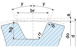 T型齿同步带轮型尺寸 图