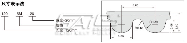 5M聚氨酯同步带