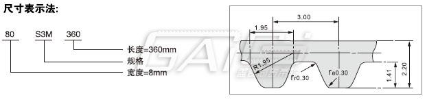 S3M聚氨酯同步带