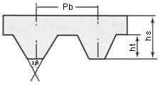梯形齿同步带传动