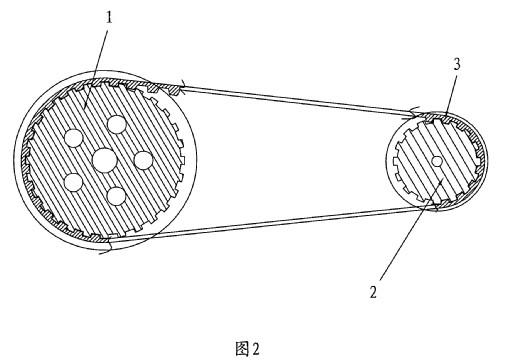 齿形带传动用于折叠式自行车
