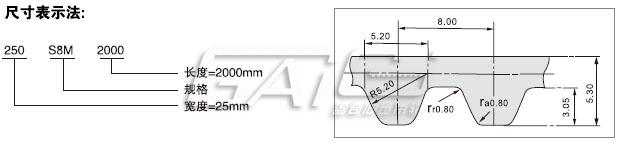 S8M同步带参数