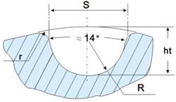 圆弧齿同步带轮参数