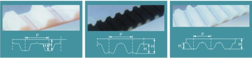 聚氨酯同步带齿形参数